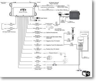 diagrama manual viper 3100