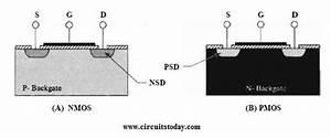 File:MOS-Transistors-NMOS-and-PMOS.jpg - Class Wiki