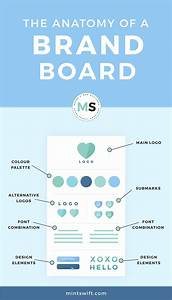 What Is A Brand Board   The Anatomy Of A Brand Board