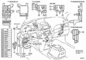 2006 Toyota Sienna Fuse  Fuse Block  Fuse  Medium Current