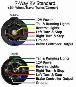 Troubleshooting Horse Trailer Wiring