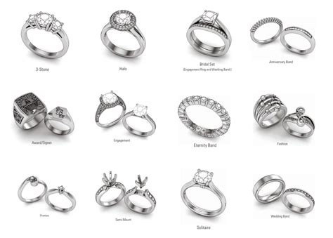 different styles of rings great reference for writing