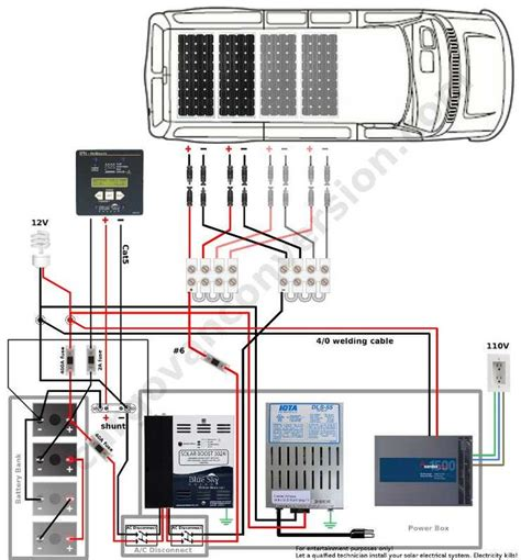 25 solar generator ideas on build a