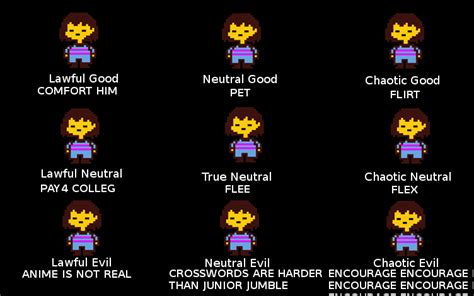 frisk alignment undertale   meme