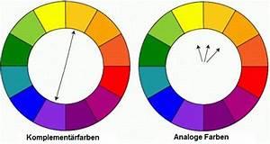Komplementärfarben Berechnen : interieur farben farbige design heizk rper hothot hothot heizk rper ~ Themetempest.com Abrechnung