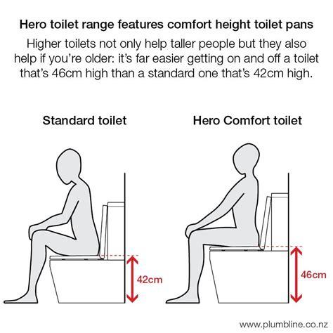 standard toilet height hero comfort floor mount toilet black toilets bidets bathroom