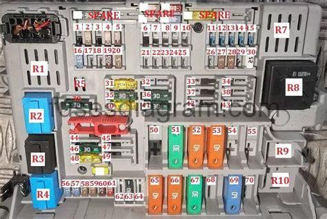 Bmw 135i Fuse Box Diagram by Fuse Box Bmw 1 2004 2012
