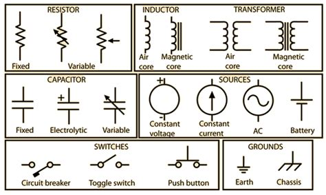 How Read Schematics Vol Understanding Energy