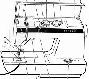 Fußpedal Nähmaschine Reparieren : n hmaschine singer 1036 creative touch ~ Watch28wear.com Haus und Dekorationen