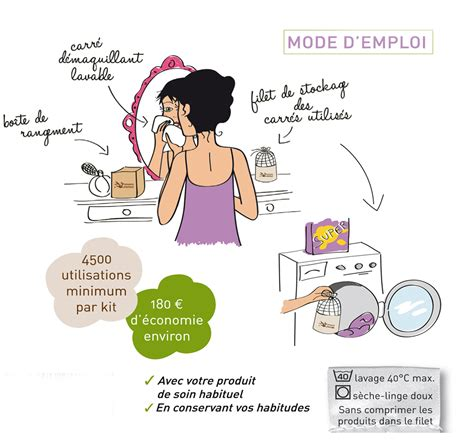 mode d emploi toilettes seches cotons d 233 maquillants r 233 utilisables the green way