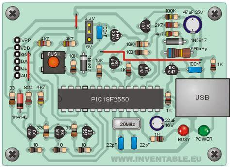 diagrama pictorico del programador  sus componentes