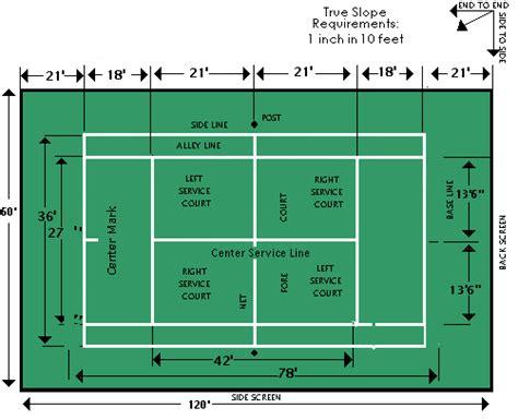 tennis nova sports usa