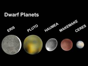 5 Dwarf Planets in our solar system - YouTube