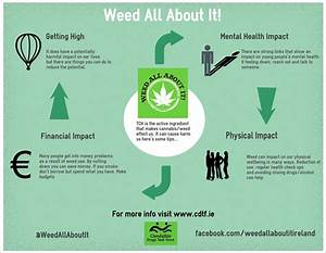 positive effects of thc on the body