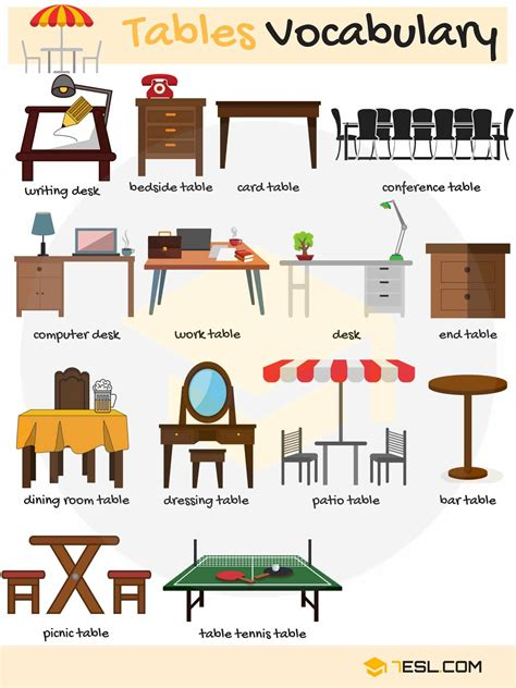Tables Vocabulary In English  Names Of Tables  7 E S L