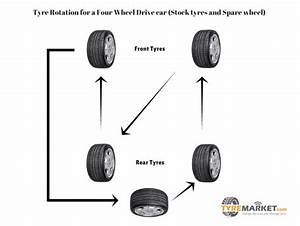 Tyre Rotation For Four Wheel Drive Car