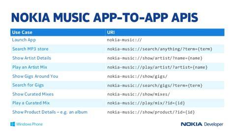 lumia app lab using the nokia windows phone api