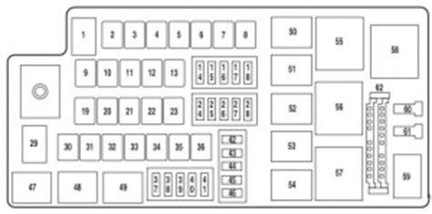 2005 Mercury Montego Fuse Box Location by Mercury Montego 2005 2007 Fuse Box Diagram Auto Genius