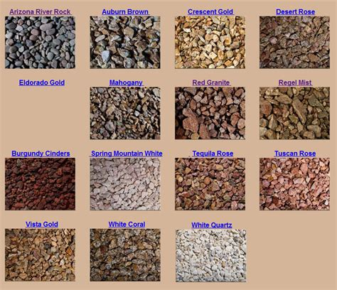 types of landscape types of landscaping rocks newsonair org
