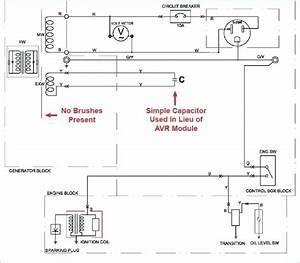 Predator Generator Parts Diagram  U2022 Downloaddescargar Com