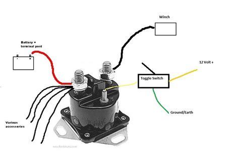 warn atv winch solenoid wiring diagram in contactor with