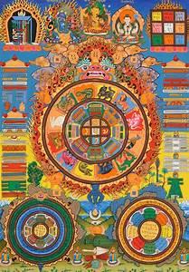 Tibetan Buddhist Astrological Diagram