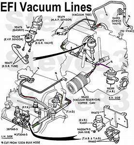 1998 Dodge Ram 1500 Vacuum Diagram Fresh 1998 Dodge Ram 1500 Brake Line Diagram Best 2000 Dodge