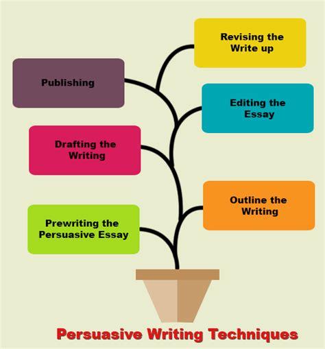 Persuasive Essay Definition Buy Assignments Online Australia