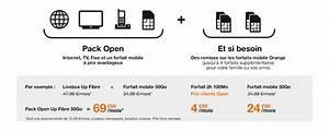 Comparatif Abonnement Mobile : comparatif forfait internet telephone tv ~ Medecine-chirurgie-esthetiques.com Avis de Voitures