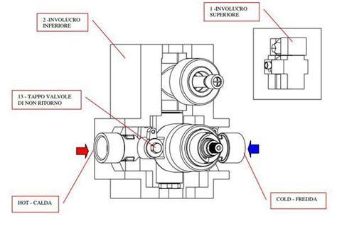 miscelatore termostatico doccia funzionamento miscelatore termostatico per la doccia