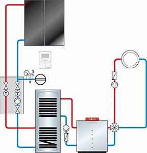 Klimaanlage Mit Solar : viessmann vitodens 200 mit solar klimaanlage und heizung ~ Kayakingforconservation.com Haus und Dekorationen