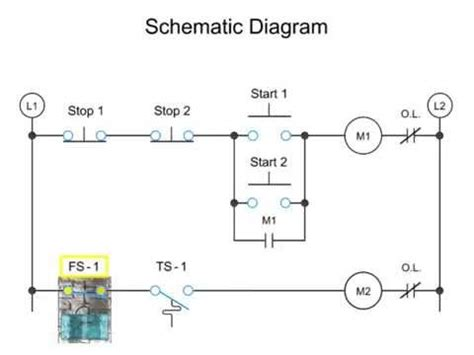 Visual Walkthrough Schematic Diagram Control Logic