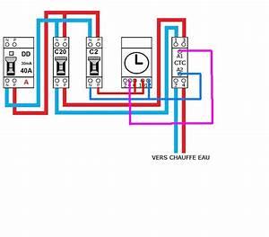 Branchement Contacteur Chauffe Eau : cablage horloge et contacteur pour chauffe eau 81 messages ~ Voncanada.com Idées de Décoration