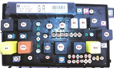 fuses  relays box diagram opelvauxhall astra