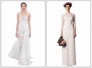 best wedding dress body type quiz wedding dresses in jax With wedding dress quiz body type