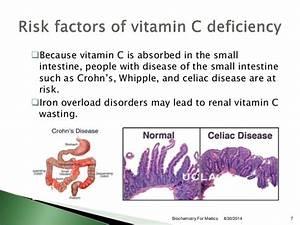 The Remarkable Health Benefits of Liposomal Vitamin C ...
