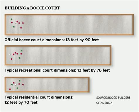 Backyard Bocce Court Dimensions by Set Up Your Backyard For The Basics On Croquet