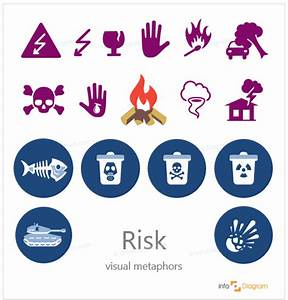 How to Present Risk on a Slide [concept visualization ...
