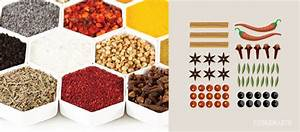 The Ultimate Infographic Guide To Spices Cook Smarts