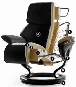 Stressless Sessel Günstig Kaufen : fernsehsessel von stressless bestseller shop f r m bel und einrichtungen ~ Bigdaddyawards.com Haus und Dekorationen