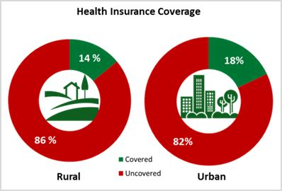 South africa is renowned the world over for its varied topography, amazing natural beauty, and cultural diversity. Health insurance in India - Wikipedia