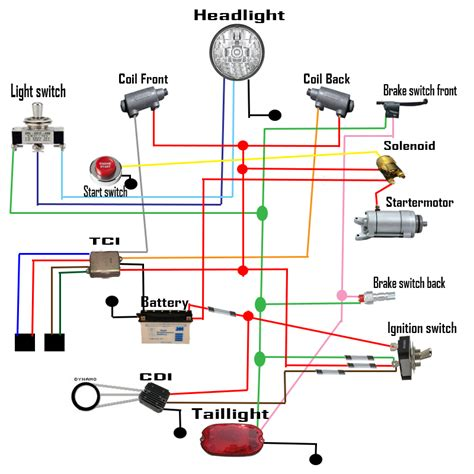 Wiring Diagram Dyna Bobber by Viragotechforum View Topic Wiring For 920 Bobber