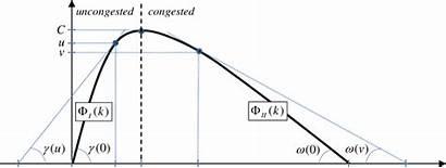 Concave Diagram Fundamental Adapted Gentile General Specific