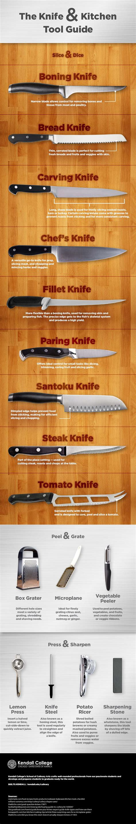 kitchen knives guide the knife kitchen tool guide infographic