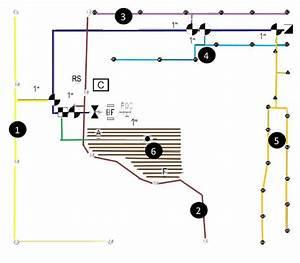 Diy Sprinkler Irrigation Design