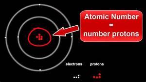 Atomic Structure  Protons  Electrons  U0026 Neutrons