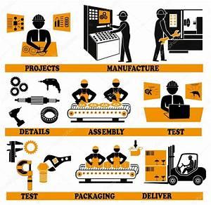 Proceso De Producci U00f3n De La F U00e1brica  U2014 Vector De Stock