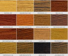 most popular hardwood floor colors 2016