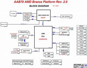 Acer Schematics  U2013 Laptop Schematic