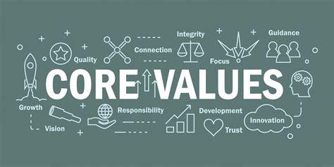 Employee Value Proposition - Vilcap Curriculum